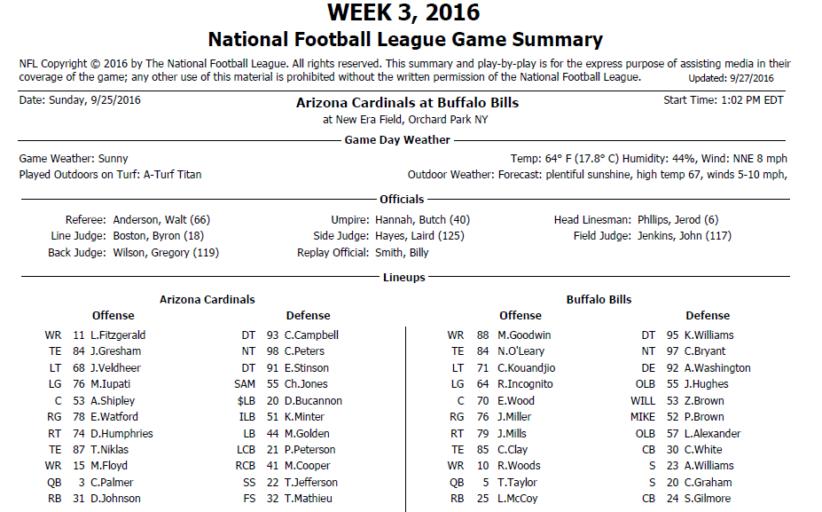 [NFL] Week 3: Gamebook di tutte le partite