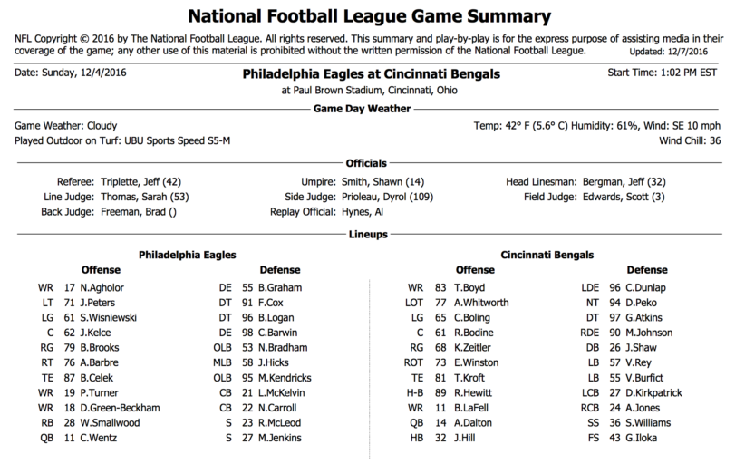 [NFL] Week 13: Gamebook di tutte le partite