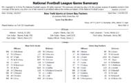 [NFL] Wild Card: Gamebook di tutte le partite