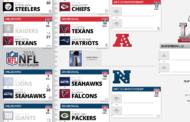 [NFL] Divisional: la griglia playoff da stampare
