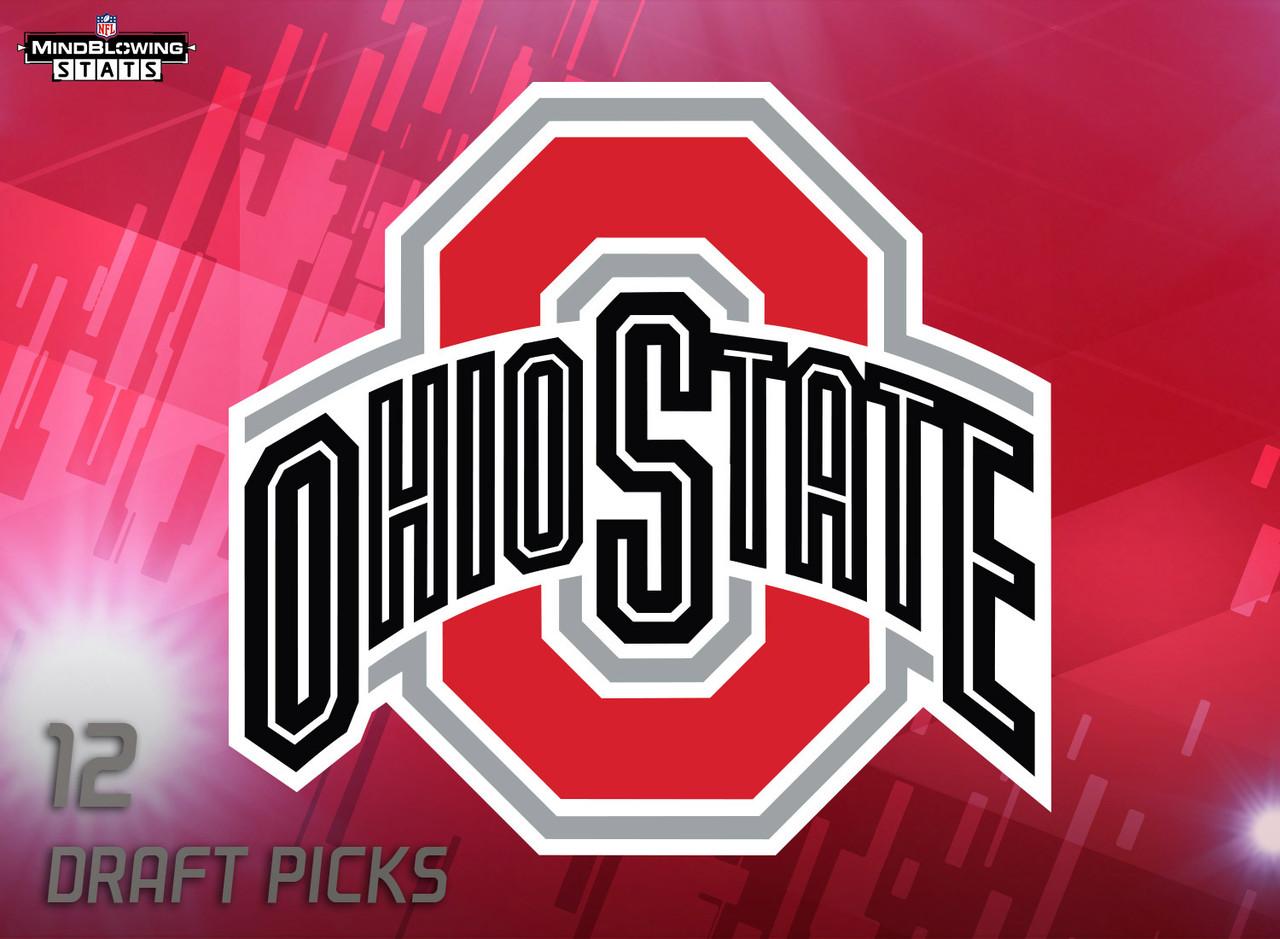 Il dominio di Ohio State