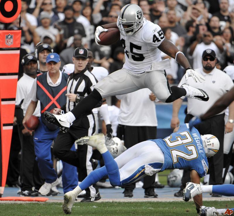 [NFL] Oakland Raiders 2013
