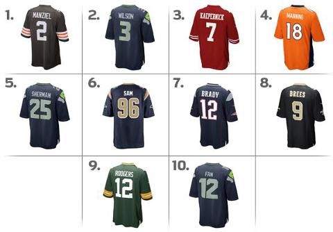 [NFL] La 2 di Johnny Manziel è la maglia NFL più venduta
