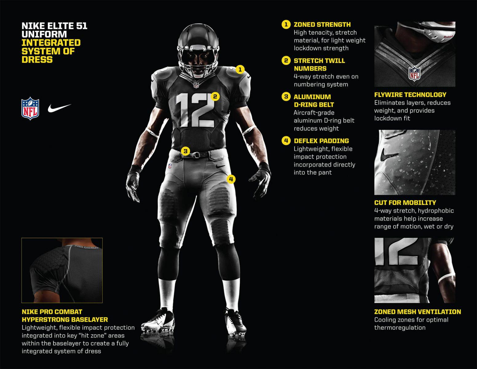 [NFL] La Nike vuole appropriarsi del giovedì sera?