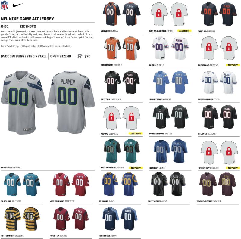 2014_leaks_2015_Nike_boys_and_girls_jersey_offering_3