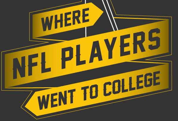[NFL] Da quale college provengono i giocatori NFL