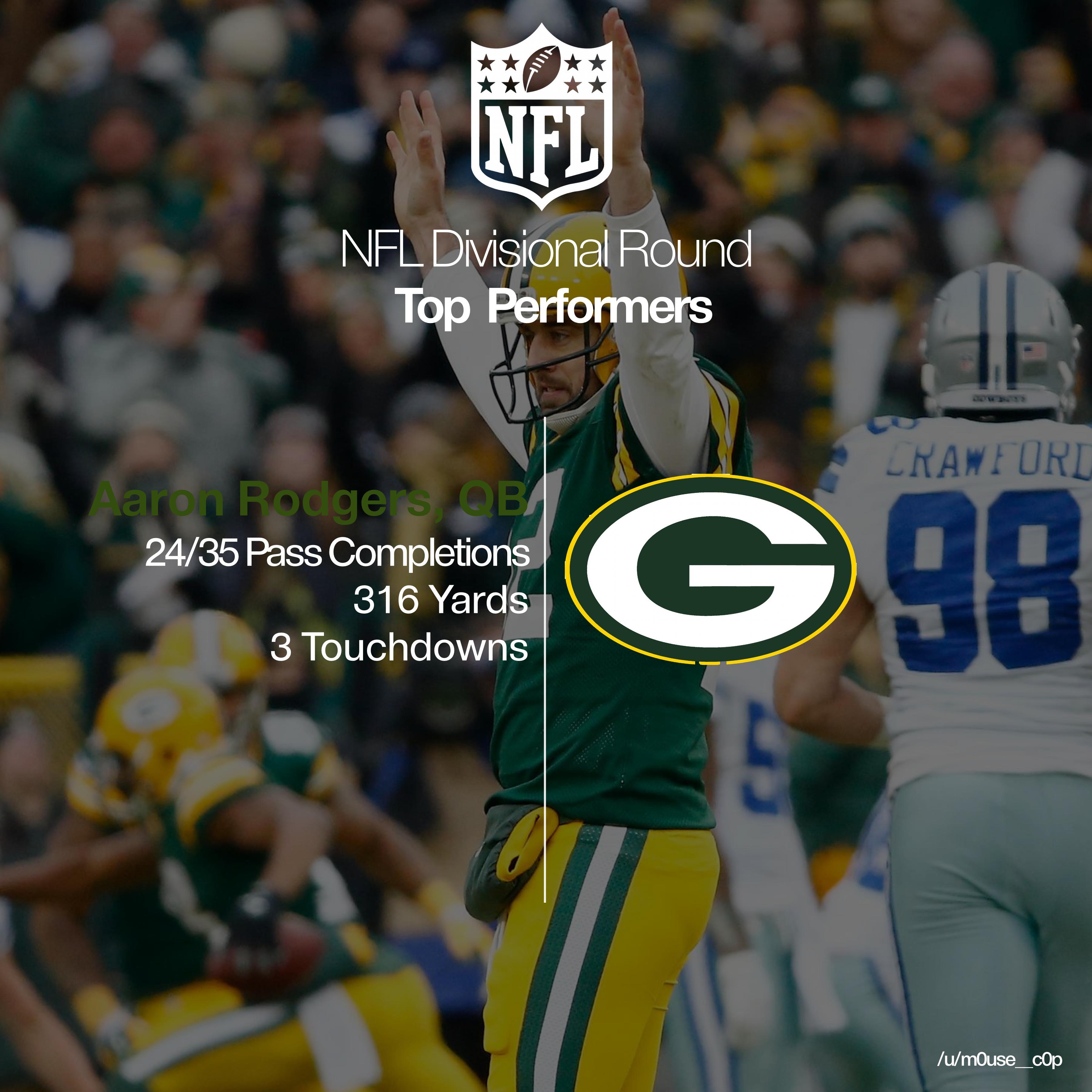 [NFL] Divisional: Le migliori prestazioni