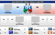 [IFL] Playoff IFL: Quarti di Finale - Preview e streaming