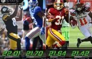 [NFL] Week 2: le elaborazioni di Next Gen Stats