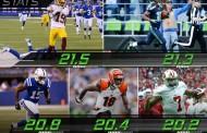 [NFL] Week 3: le elaborazioni di Next Gen Stats