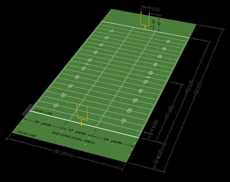CFL field