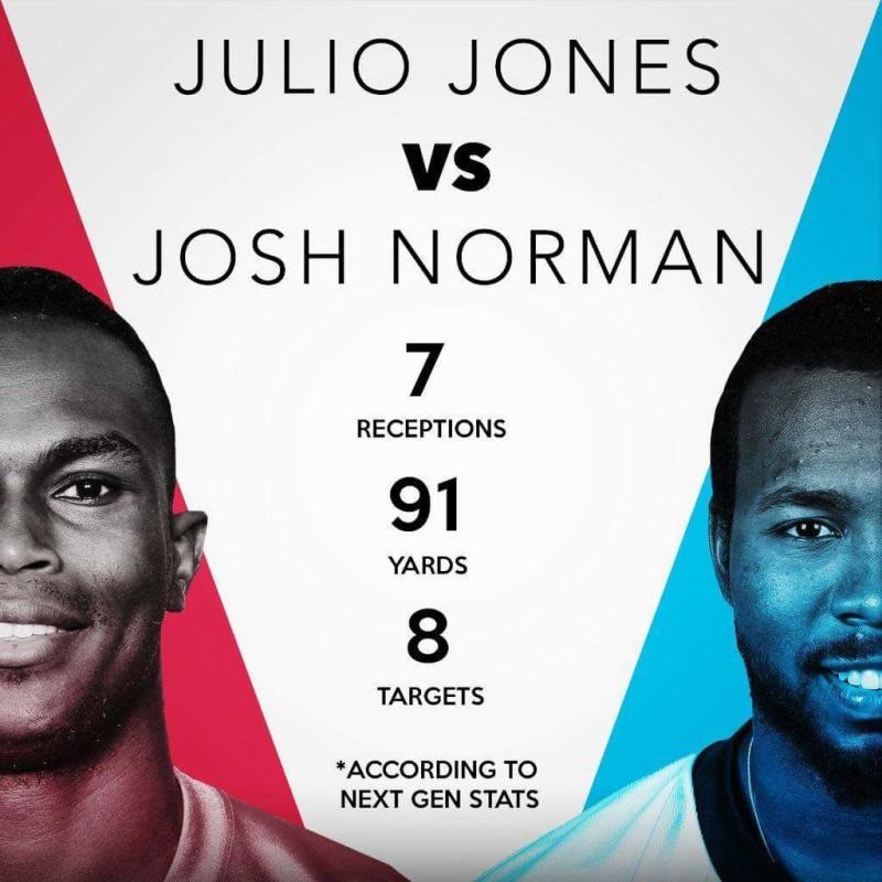 Jones Norman