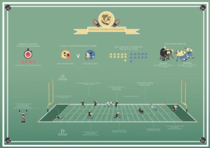 [NFL] Conference: infografica e statistiche delle finaliste
