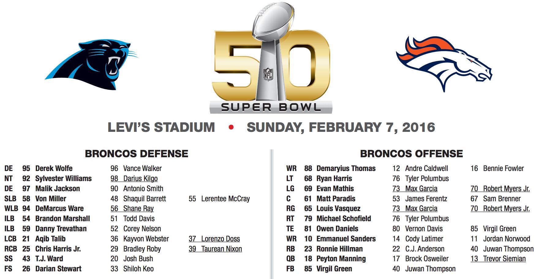 [NFL] SB 50: La Flip Card del Super Bowl