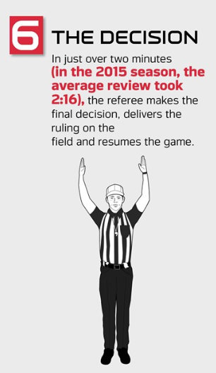 instant replay review