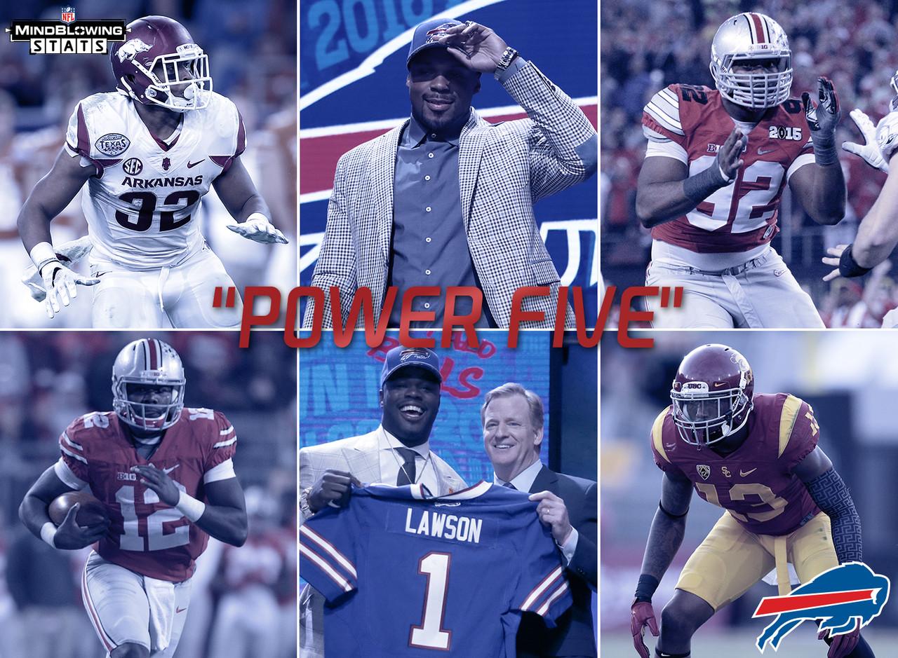 [NFL] Sedici curiosità che forse non sapevate sul Draft NFL