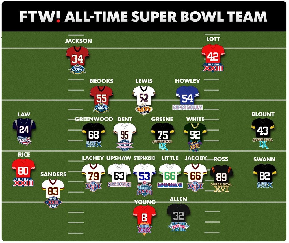 [NFL] I migliori del Super Bowl per performance