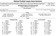 [NFL] Week 13: Gamebook di tutte le partite