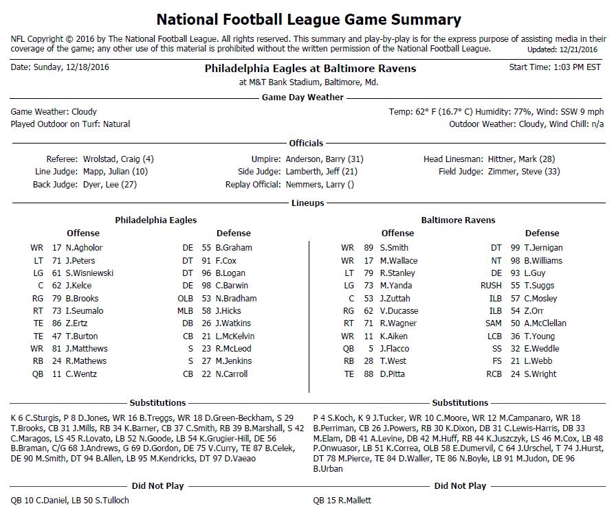 [NFL] Week 15: Gamebook di tutte le partite