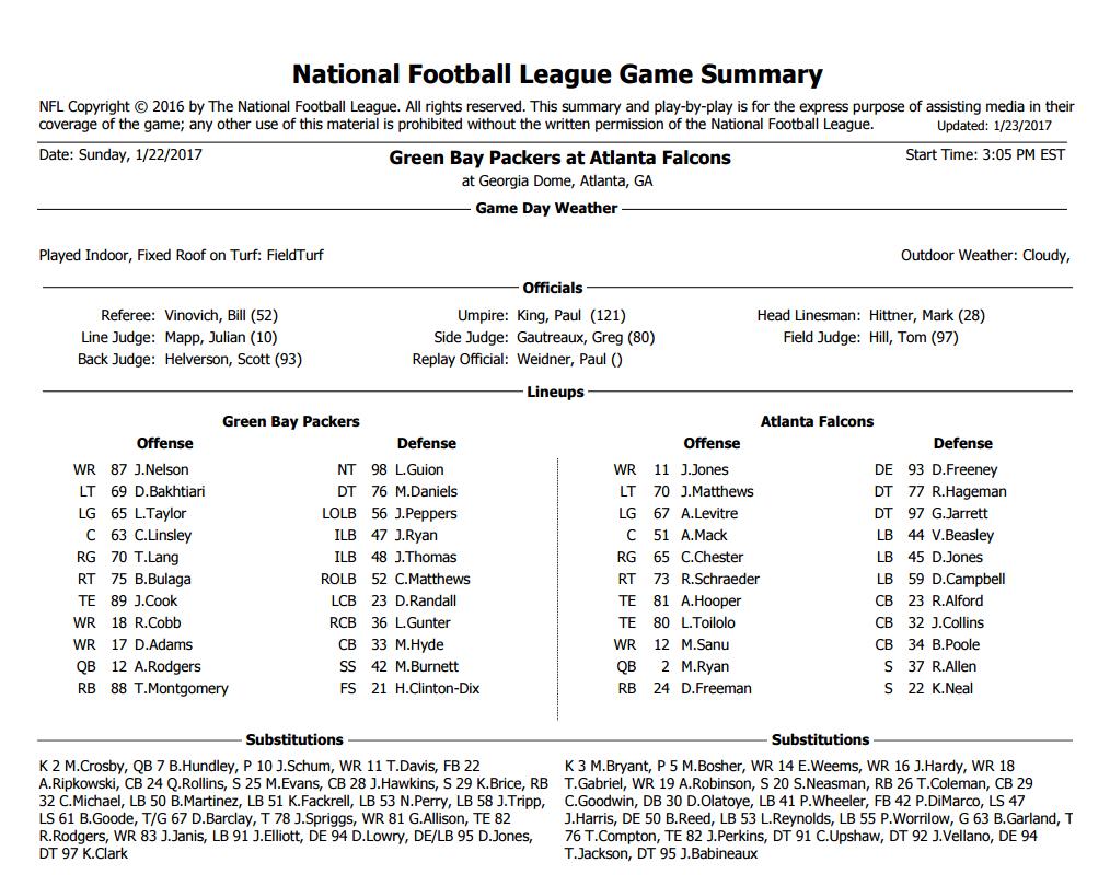 [NFL] Conference: Gamebook di tutte le partite