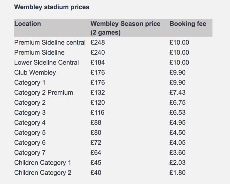 wembley tickets