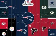 [NFL] Super Bowl LI: Due griglie playoff da stampare