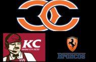 I logo delle squadre NFL come aziende famose