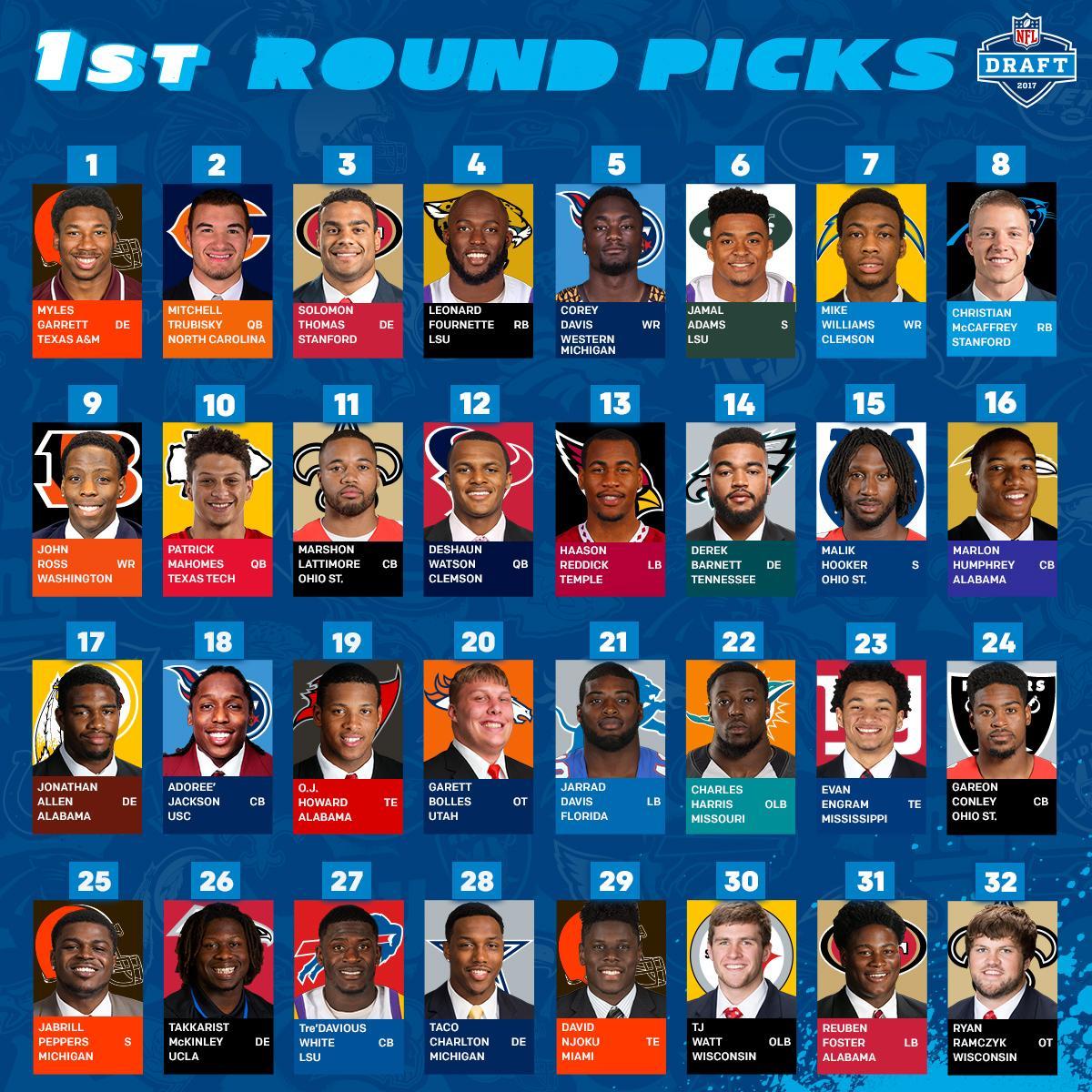 NFL Draft 2017 - Il riassunto del primo giro