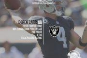 [NFL] Week 2: il meglio a livello statistico