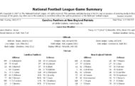 [NFL] Week 4: Gamebook di tutte le partite