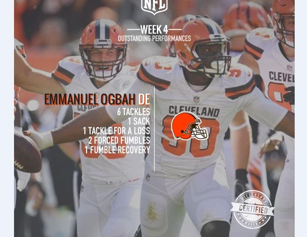 [NFL] Week 4: il meglio a livello statistico