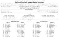 [NFL] Week 12: Gamebook delle partite