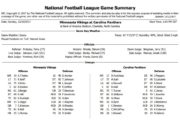 [NFL] Week 14: Gamebook delle partite