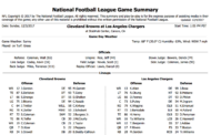 [NFL] Week 13: Gamebook delle partite