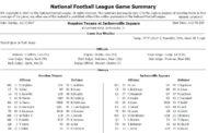 [NFL] Week 15: Gamebook delle partite