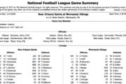 [NFL] Divisional: Gamebook delle partite