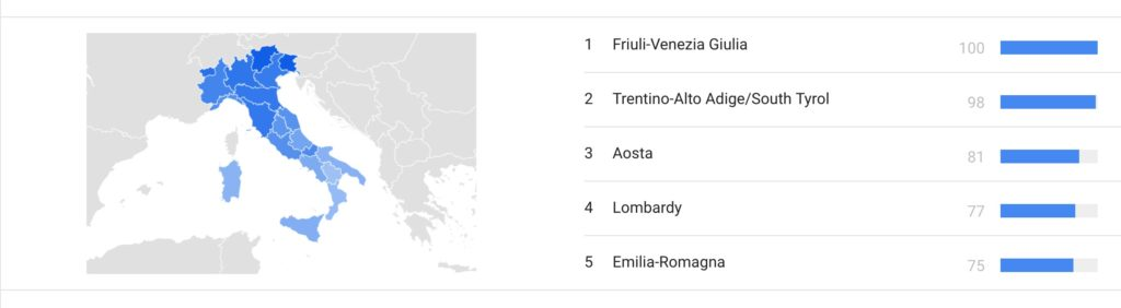 italy trends