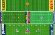 Tutti i campi dei 52 Super Bowl