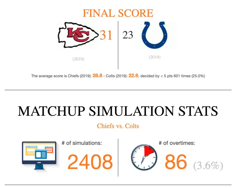 NFL Game Simulator - chiefs colts