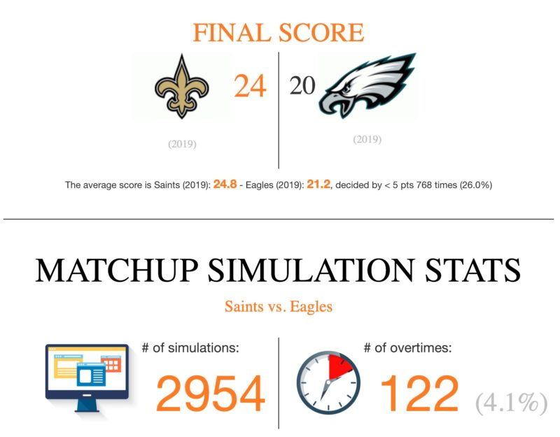 NFL Game Simulator saints eagles