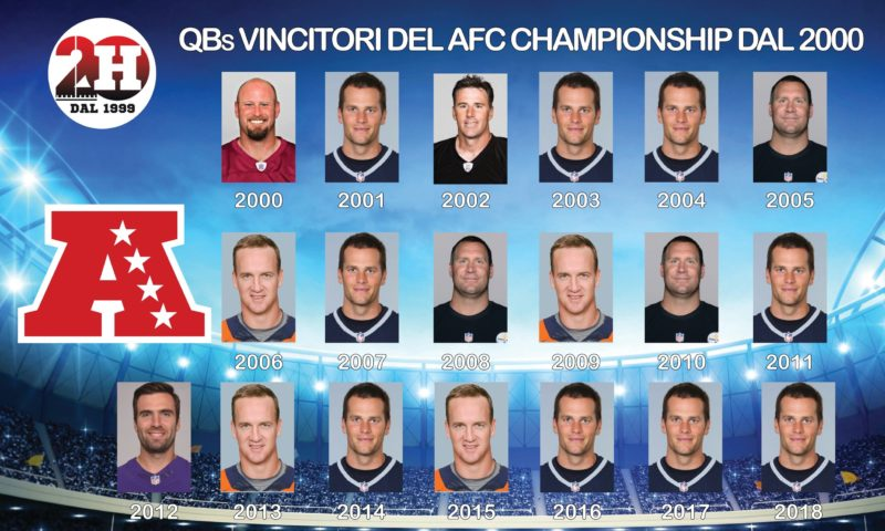 afc championship quarterback since 2000