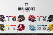 Partenza col botto, per la Alliance of American Football