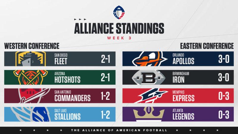 aaf week 3 standing