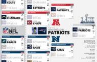 [NFL] Super Bowl LIII: La griglia playoff finale da stampare