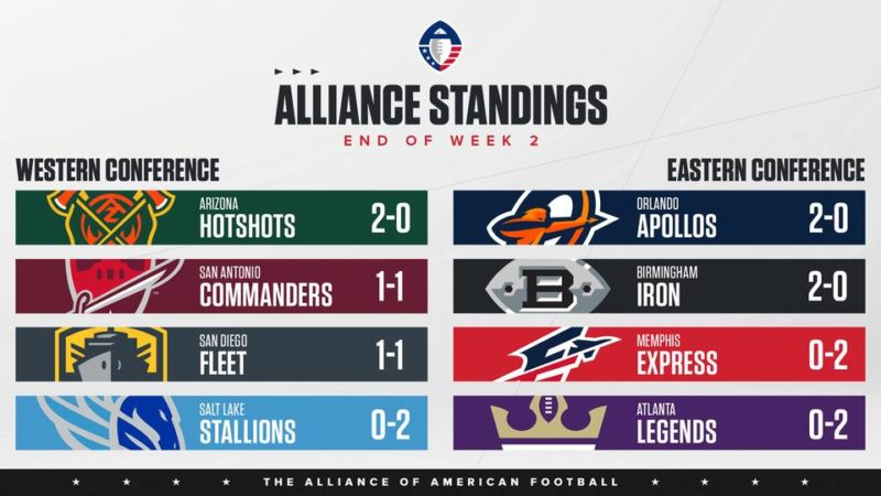 aaf week 2 classifica