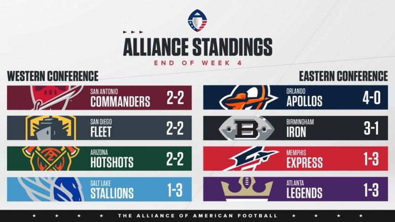 aaf week 4 standing