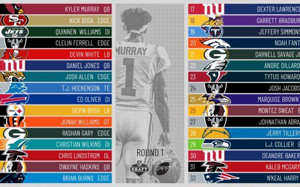 NFL Draft 2019 – Il riassunto del primo giro