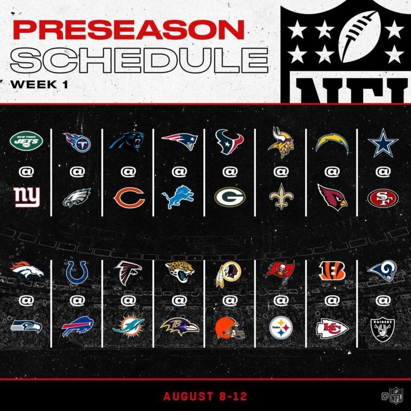week 1 pre