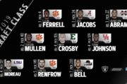 Il Draft 2019 degli Oakland Raiders