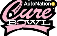 NCAA Bowl Preview 2019: Cure Bowl